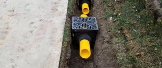 Дренажная система водоотвода